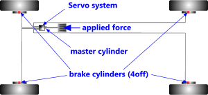 Configuration of typical drum brake hydraulic system