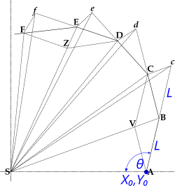 Newton's diagram for the proof of orbital motion