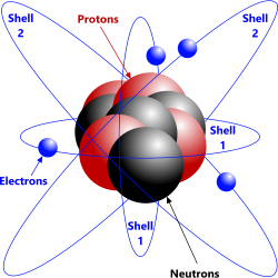 Newton's atom; a very simple system