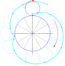 An epicycloid curve