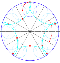 An hypocycloid curve