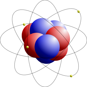 The structure of an atom before elementary particles were discovered