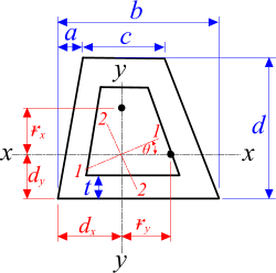 The second moment of area of a hollow quadrilateral