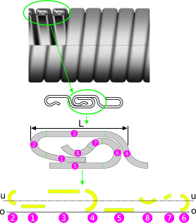 Cross section of interlock as constructed in moment of inertia calculations