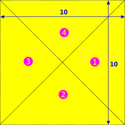 Area moments of a complex shape (square)