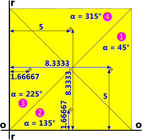 Composite square generated in moment of inertia calculations
