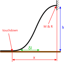 Beam strength calculations for flexible or large deflection touchdown configurations