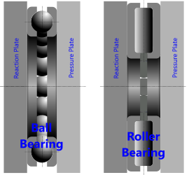 Section through thrust bearings