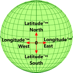 Longitude and latitude grid system