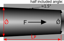 Morse tapers designed using the friction coefficient calculator