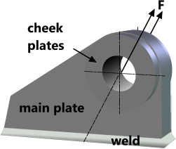Three dimensional image of typical padeye