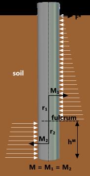 Piling Calculator (tubular anchor & foundation piles)   CalQlata