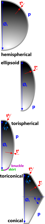 Typical pressure vessel head shapes
