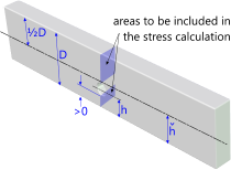 A stress concentration due to a hole in a flat bar or plate