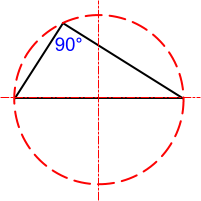 Circles and right-angled triangles in the trigonometry calculator