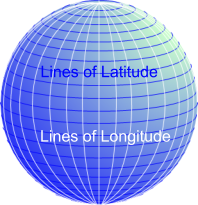 Lattitude and Longitude for the unit conversion and calculations