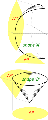 The projected areas of spheres and segements