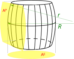 The properties of a barrel calculated in the area and volume calculator